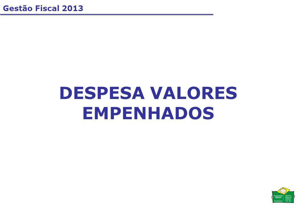 Gestão Fiscal 2013 DESPESA VALORES EMPENHADOS
