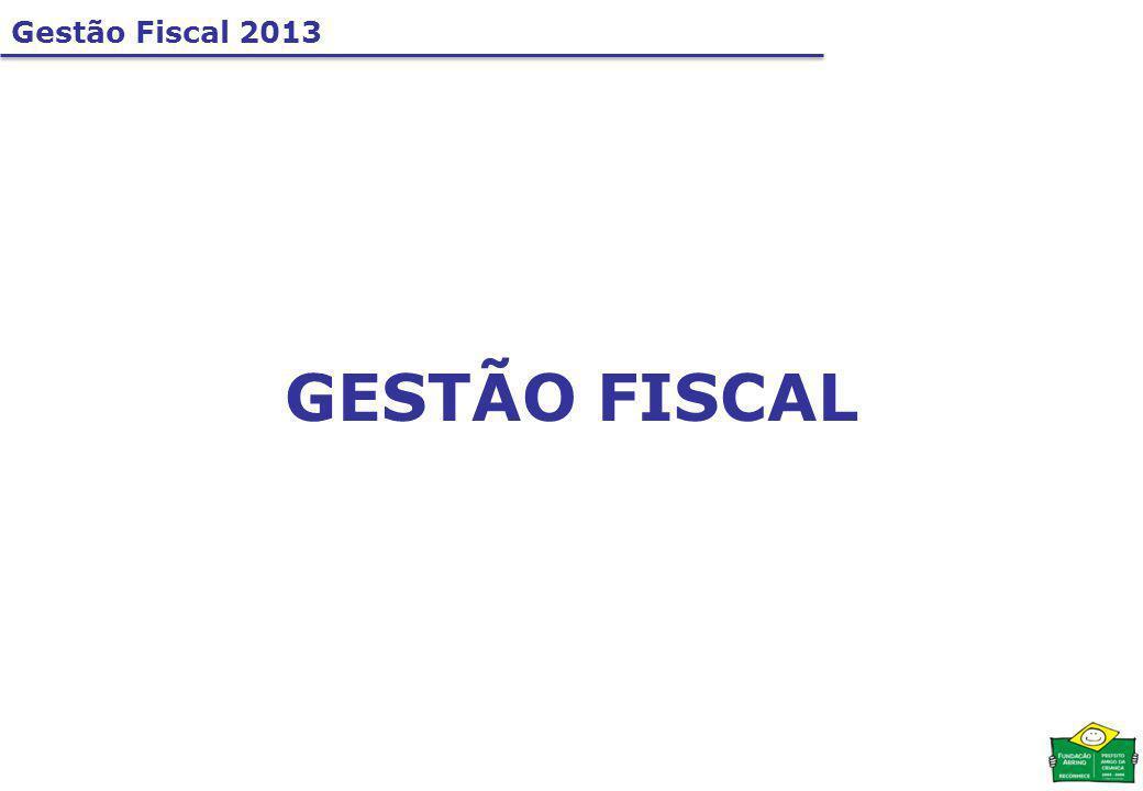 Gestão Fiscal 2013 GESTÃO FISCAL