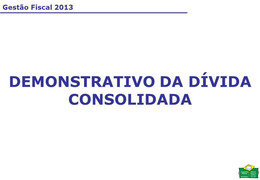 Gestão Fiscal 2013 DEMONSTRATIVO DA DÍVIDA CONSOLIDADA