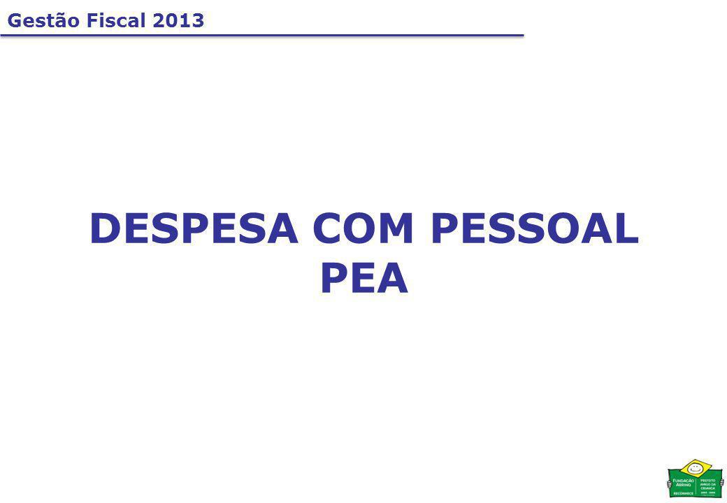 Gestão Fiscal 2013 DESPESA COM PESSOAL PEA
