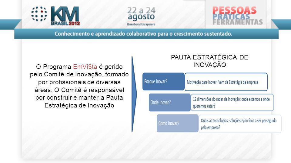O Programa EmVi$ta é gerido pelo Comitê de Inovação, formado por profissionais de diversas áreas. O Comitê é responsável por construir e manter a Paut