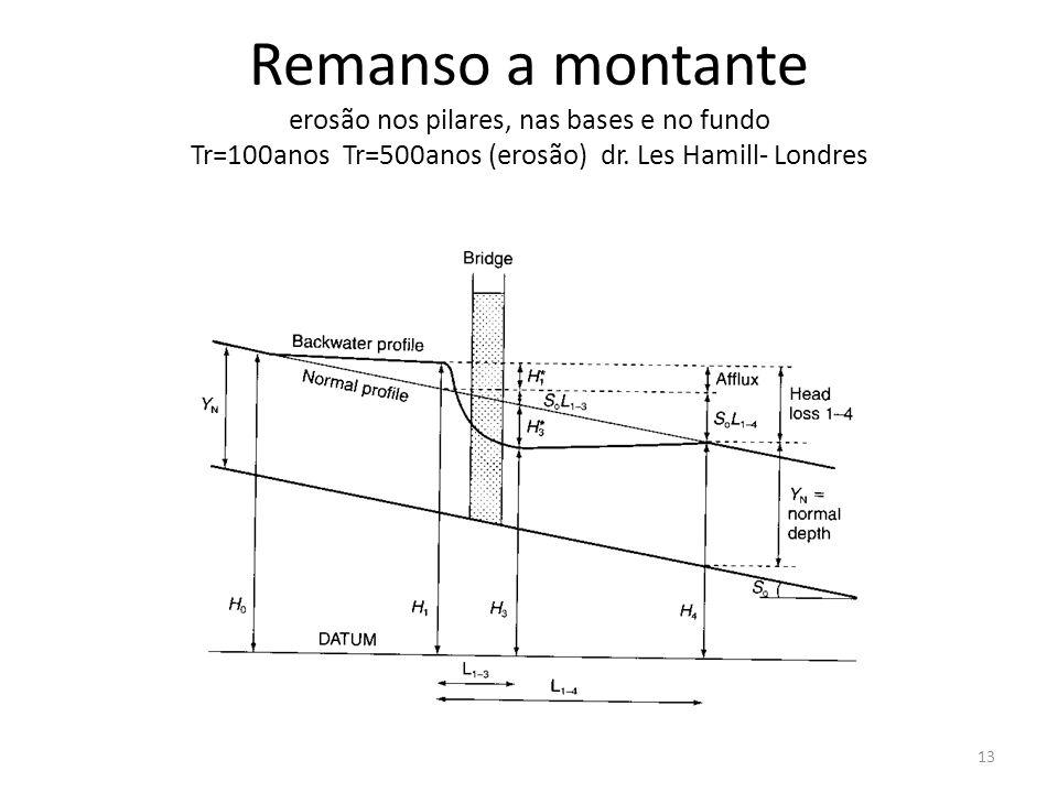 Remanso a montante erosão nos pilares, nas bases e no fundo Tr=100anos Tr=500anos (erosão) dr. Les Hamill- Londres 13