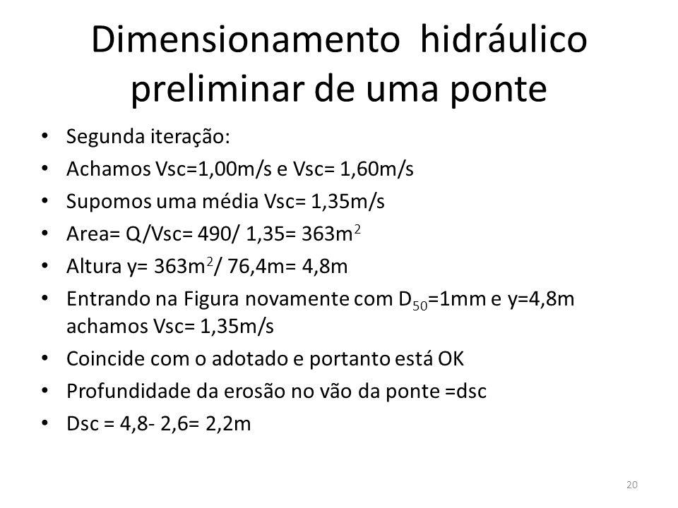 Dimensionamento hidráulico preliminar de uma ponte Segunda iteração: Achamos Vsc=1,00m/s e Vsc= 1,60m/s Supomos uma média Vsc= 1,35m/s Area= Q/Vsc= 490/ 1,35= 363m 2 Altura y= 363m 2 / 76,4m= 4,8m Entrando na Figura novamente com D 50 =1mm e y=4,8m achamos Vsc= 1,35m/s Coincide com o adotado e portanto está OK Profundidade da erosão no vão da ponte =dsc Dsc = 4,8- 2,6= 2,2m 20