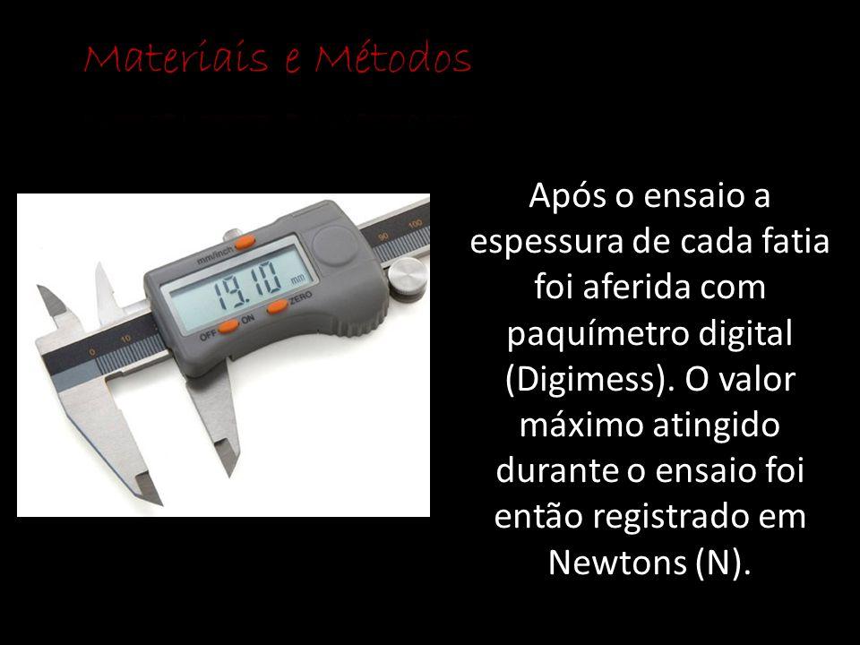 Após o ensaio a espessura de cada fatia foi aferida com paquímetro digital (Digimess). O valor máximo atingido durante o ensaio foi então registrado e