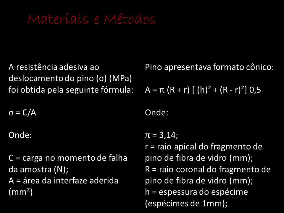A resistência adesiva ao deslocamento do pino (σ) (MPa) foi obtida pela seguinte fórmula: σ = C/A Onde: C = carga no momento de falha da amostra (N);