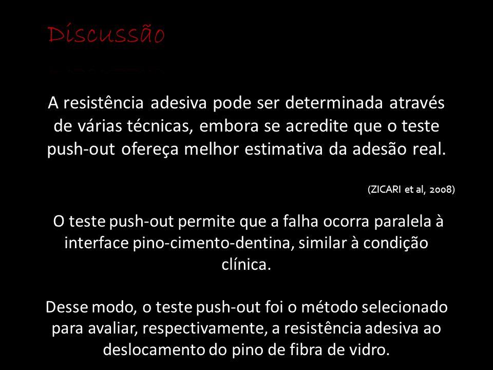 A resistência adesiva pode ser determinada através de várias técnicas, embora se acredite que o teste push-out ofereça melhor estimativa da adesão rea