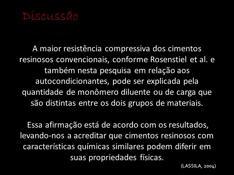 A maior resistência compressiva dos cimentos resinosos convencionais, conforme Rosenstiel et al. e também nesta pesquisa em relação aos autocondiciona