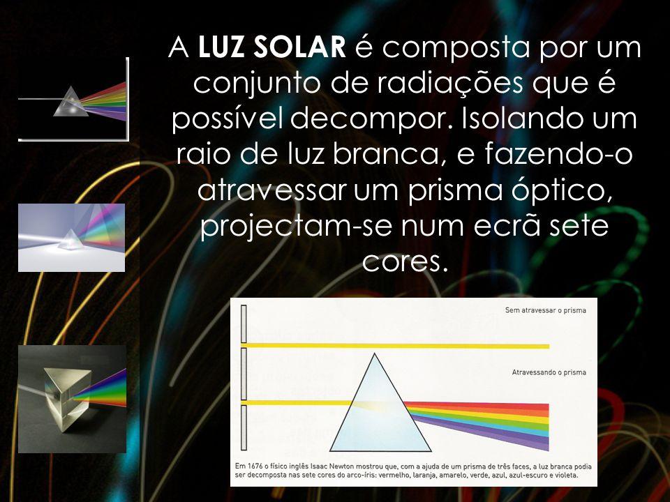 A LUZ SOLAR é composta por um conjunto de radiações que é possível decompor. Isolando um raio de luz branca, e fazendo-o atravessar um prisma óptico,