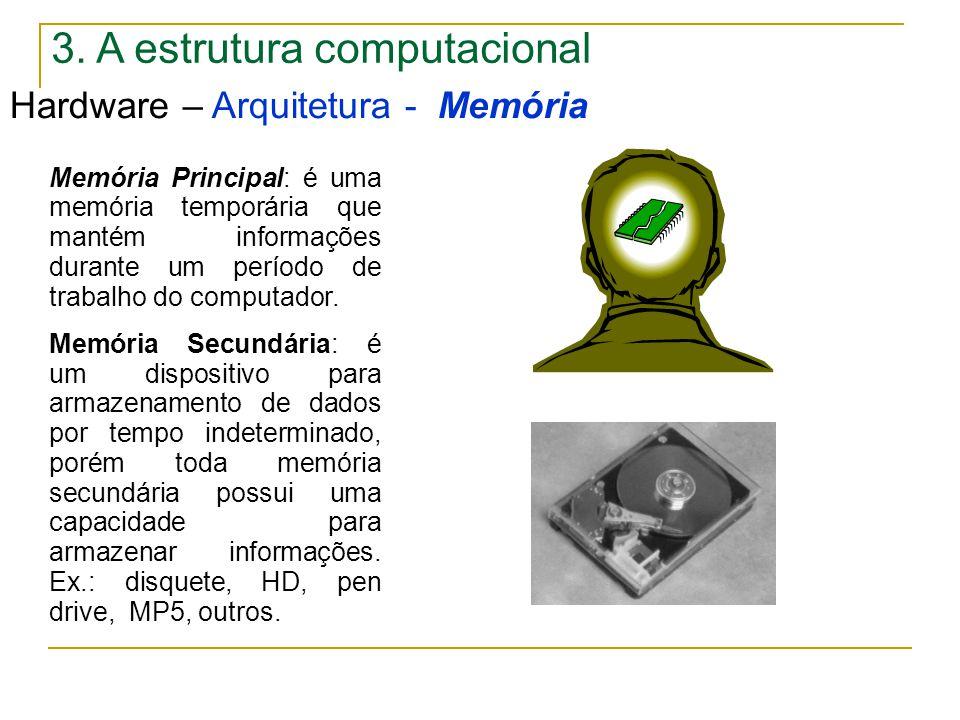 3. A estrutura computacional Hardware – Arquitetura - Memória Memória Principal: é uma memória temporária que mantém informações durante um período de