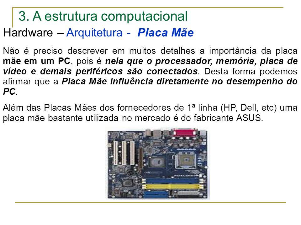 3. A estrutura computacional Hardware – Arquitetura - Placa Mãe Não é preciso descrever em muitos detalhes a importância da placa mãe em um PC, pois é