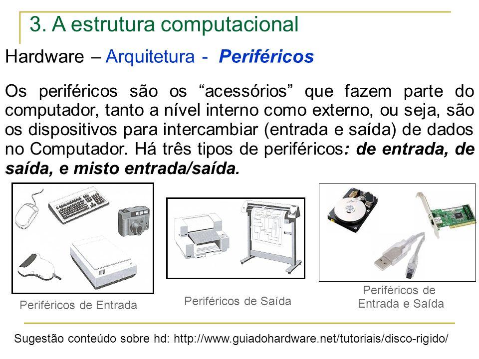 """3. A estrutura computacional Hardware – Arquitetura - Periféricos Os periféricos são os """"acessórios"""" que fazem parte do computador, tanto a nível inte"""