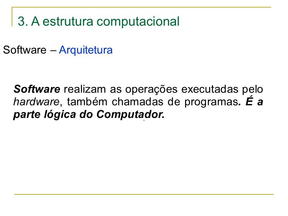 3. A estrutura computacional Software – Arquitetura. Software realizam as operações executadas pelo hardware, também chamadas de programas. É a parte