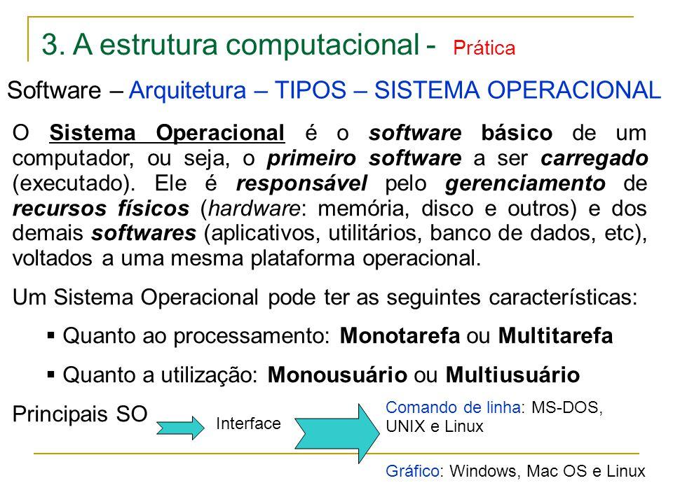 3. A estrutura computacional - Prática Software – Arquitetura – TIPOS – SISTEMA OPERACIONAL O Sistema Operacional é o software básico de um computador