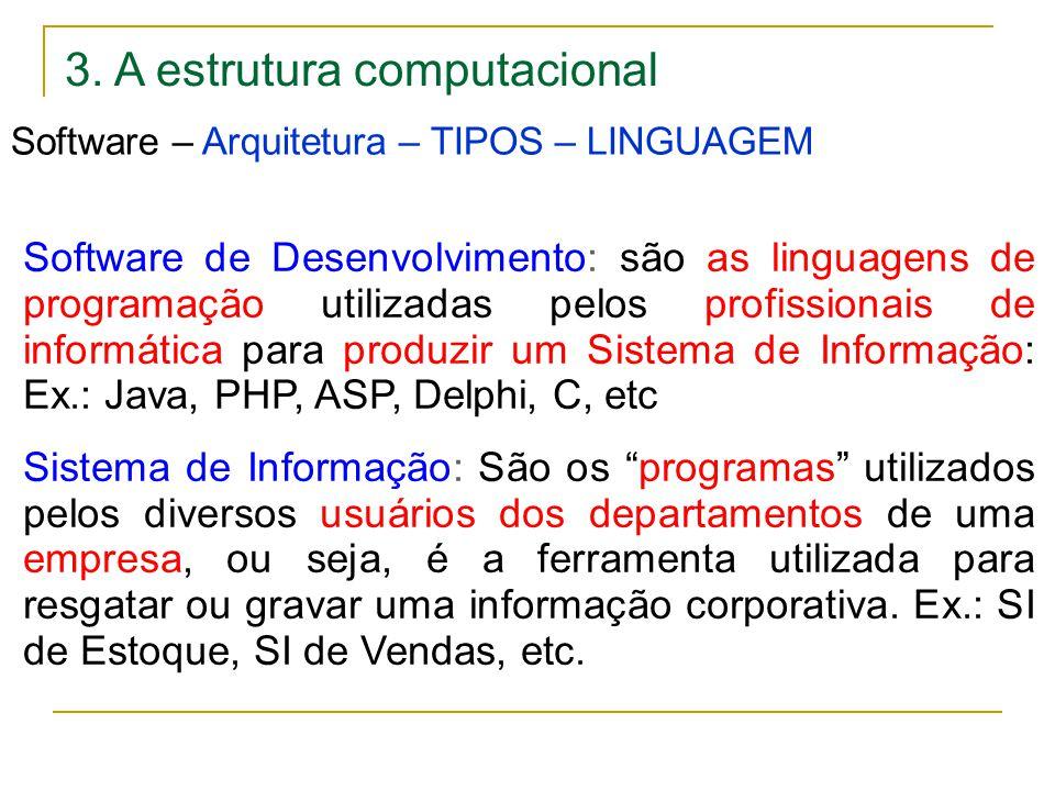 3. A estrutura computacional Software – Arquitetura – TIPOS – LINGUAGEM Software de Desenvolvimento: são as linguagens de programação utilizadas pelos