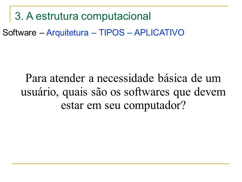 3. A estrutura computacional Software – Arquitetura – TIPOS – APLICATIVO Para atender a necessidade básica de um usuário, quais são os softwares que d