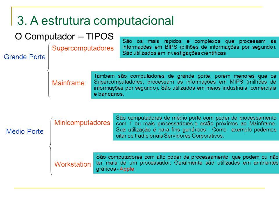 3. A estrutura computacional O Computador – TIPOS Grande Porte Supercomputadores Mainframe São os mais rápidos e complexos que processam as informaçõe