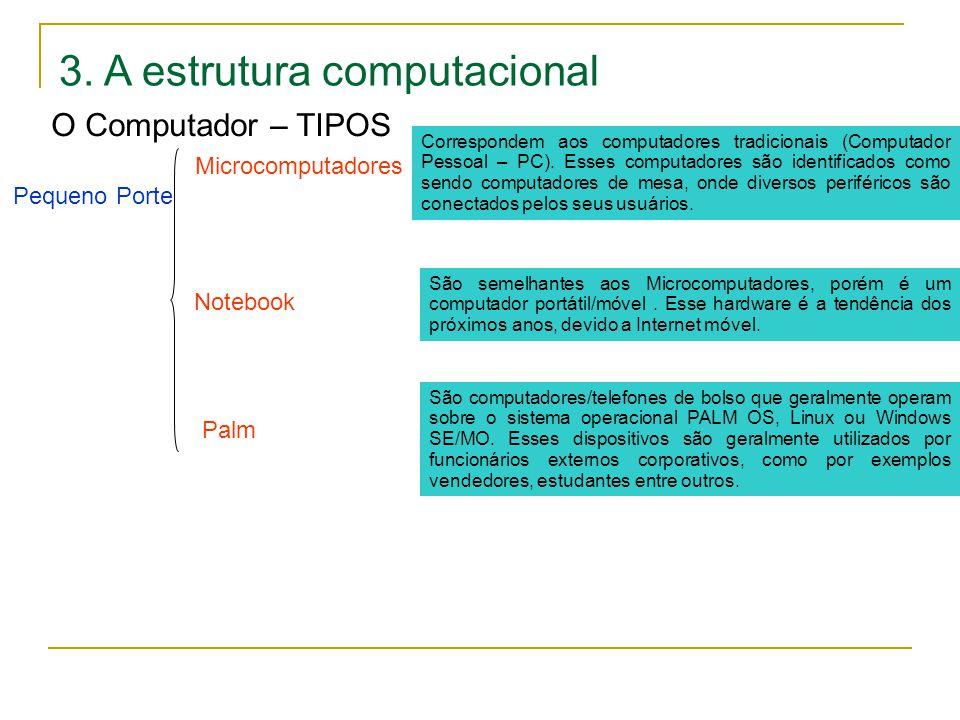 3. A estrutura computacional O Computador – TIPOS Pequeno Porte Microcomputadores Notebook Correspondem aos computadores tradicionais (Computador Pess