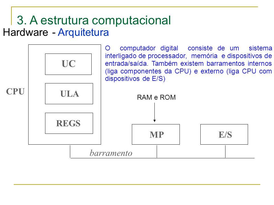 3. A estrutura computacional Hardware - Arquitetura UC ULA REGS CPU MPE/S barramento RAM e ROM O computador digital consiste de um sistema interligado