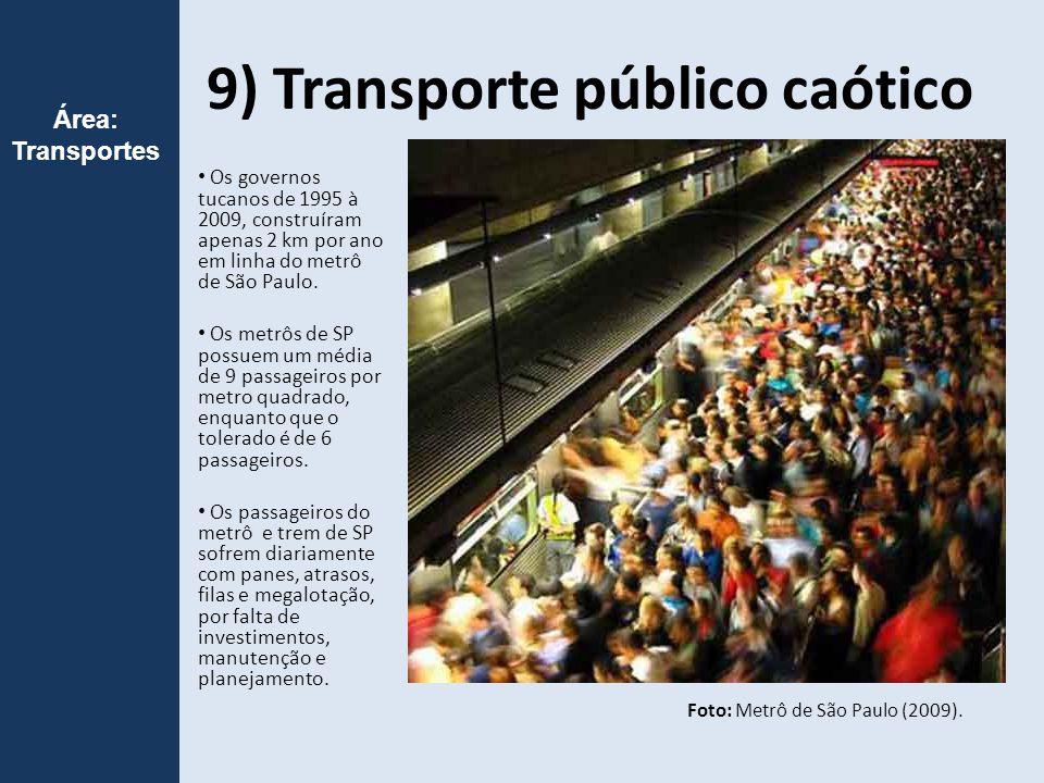 9) Transporte público caótico Foto: Metrô de São Paulo (2009).