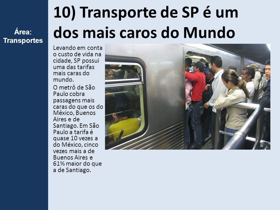 10) Transporte de SP é um dos mais caros do Mundo Levando em conta o custo de vida na cidade, SP possui uma das tarifas mais caras do mundo.