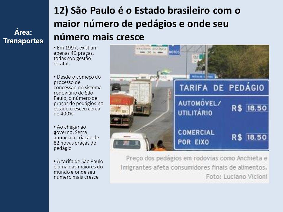 12) São Paulo é o Estado brasileiro com o maior número de pedágios e onde seu número mais cresce Em 1997, existiam apenas 40 praças, todas sob gestão estatal.