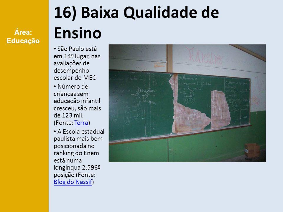 16) Baixa Qualidade de Ensino São Paulo está em 14º lugar, nas avaliações de desempenho escolar do MEC Número de crianças sem educação infantil cresceu, são mais de 123 mil.