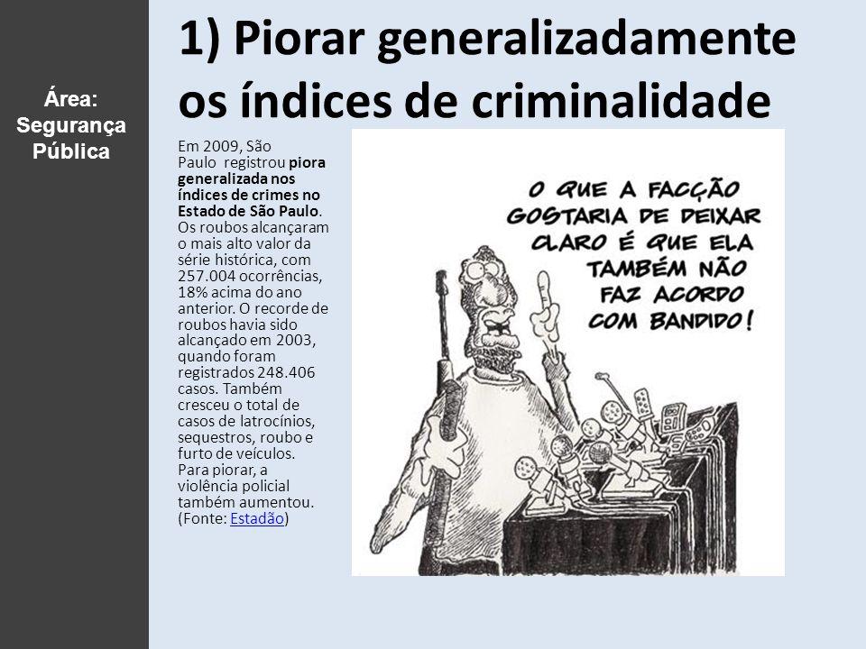 2) Facções criminosas coordenando ações de dentro dos presídios Área: Segurança Pública O PCC foi criado e cresceu DENTRO dos presídios paulistas, debaixo do nariz dos governos demo-tucanos de Geraldo Alckmin e José Serra