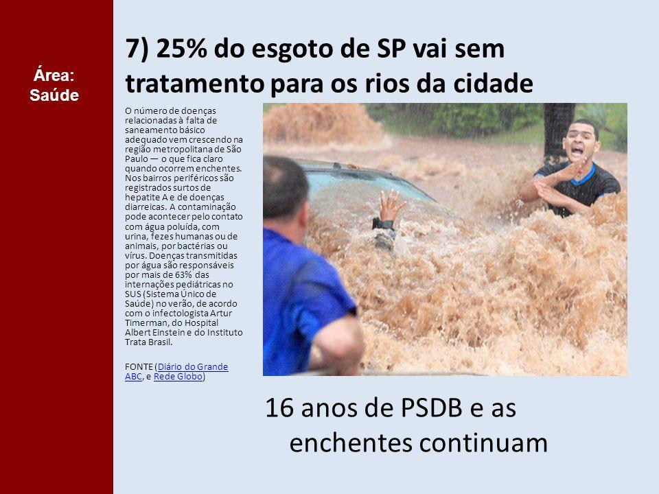 7) 25% do esgoto de SP vai sem tratamento para os rios da cidade 16 anos de PSDB e as enchentes continuam O número de doenças relacionadas à falta de saneamento básico adequado vem crescendo na região metropolitana de São Paulo — o que fica claro quando ocorrem enchentes.