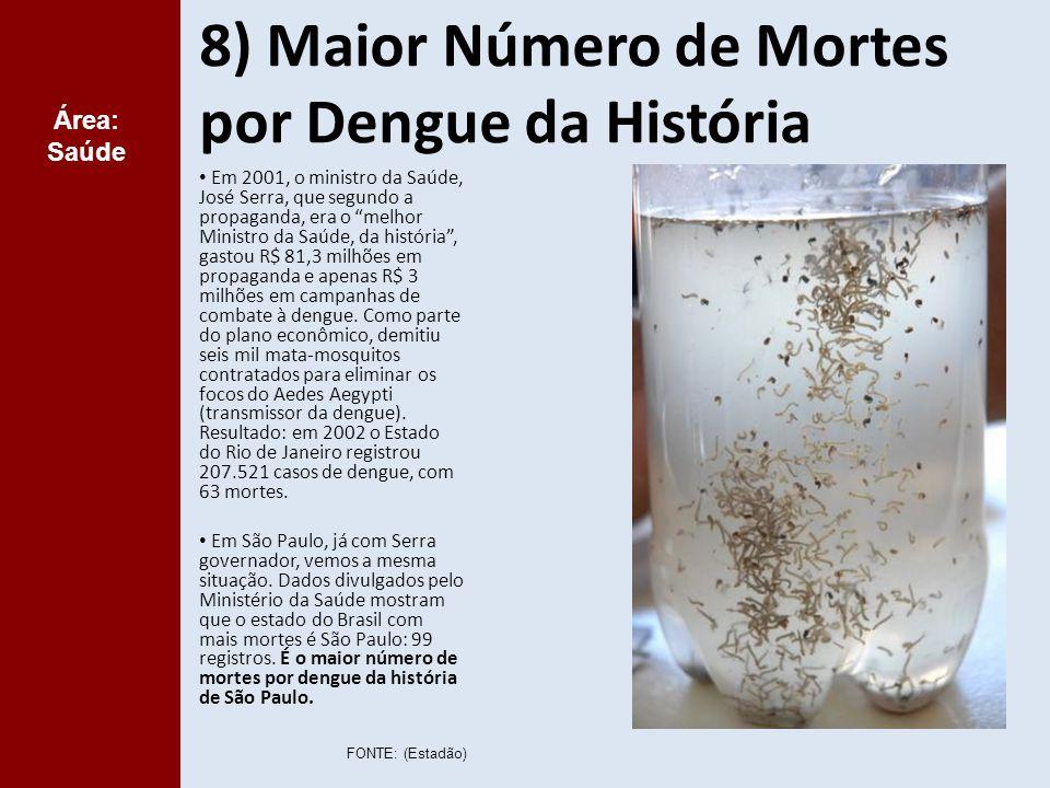 8) Maior Número de Mortes por Dengue da História Em 2001, o ministro da Saúde, José Serra, que segundo a propaganda, era o melhor Ministro da Saúde, da história , gastou R$ 81,3 milhões em propaganda e apenas R$ 3 milhões em campanhas de combate à dengue.
