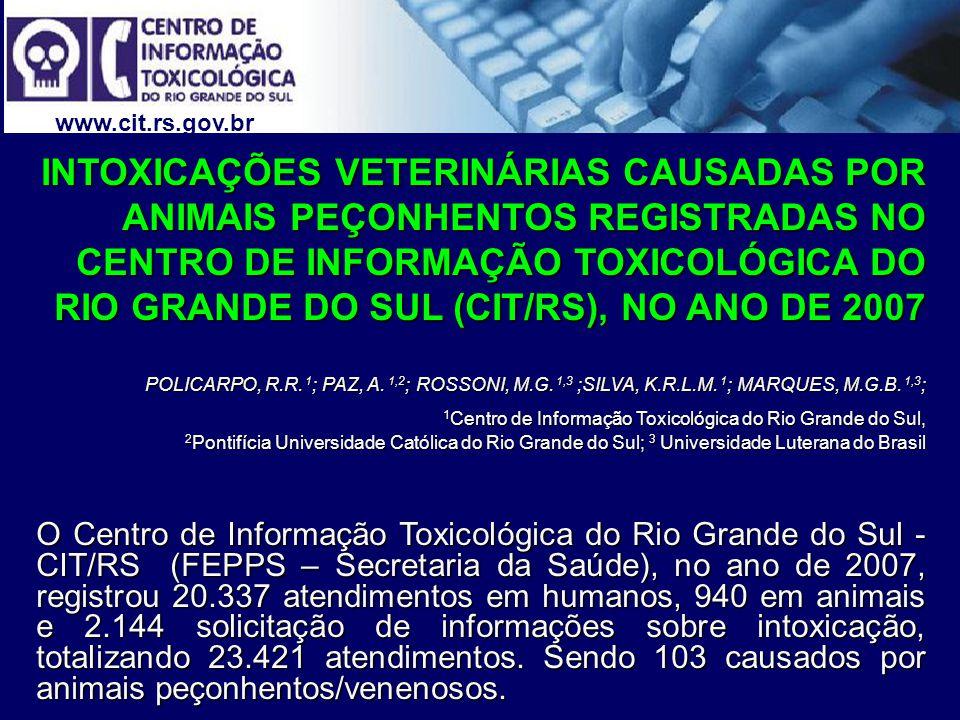 www.cit.rs.gov.br INTOXICAÇÕES VETERINÁRIAS CAUSADAS POR ANIMAIS PEÇONHENTOS REGISTRADAS NO CENTRO DE INFORMAÇÃO TOXICOLÓGICA DO RIO GRANDE DO SUL (CIT/RS), NO ANO DE 2007 POLICARPO, R.R.
