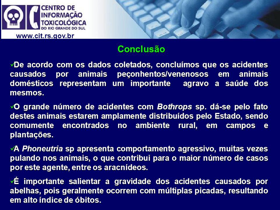 www.cit.rs.gov.br Conclusão De acordo com os dados coletados, concluímos que os acidentes causados por animais peçonhentos/venenosos em animais domésticos representam um importante agravo a saúde dos mesmos.