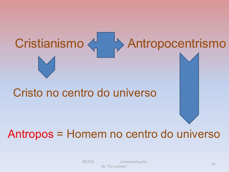 CristianismoAntropocentrismo Antropos = Homem no centro do universo Cristo no centro do universo 10 BE/CRE Contextualização de Os Lusíadas