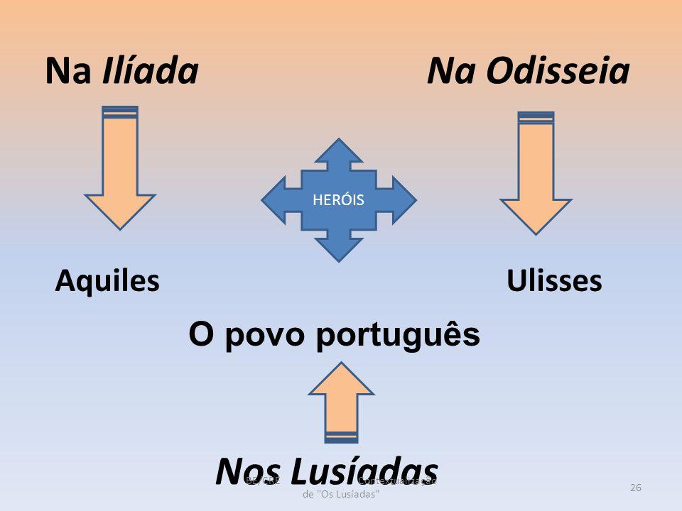 Na Ilíada Na Odisseia Aquiles Ulisses HERÓIS Nos Lusíadas O povo português 26 BE/CRE Contextualização de Os Lusíadas