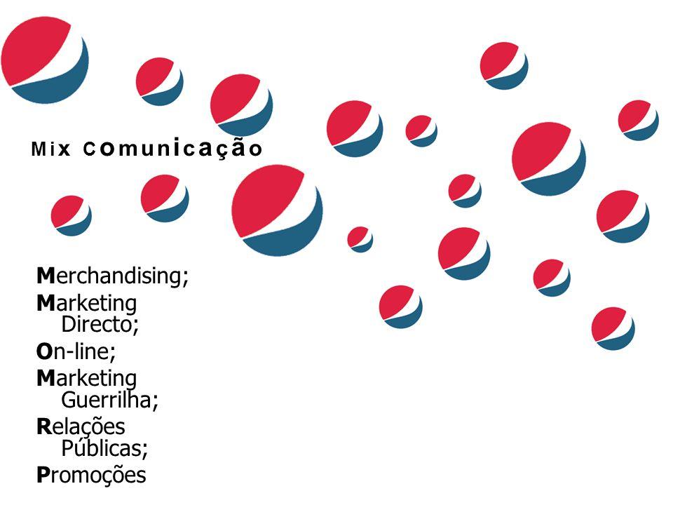 Mi x C o mun i c a ç ã o Merchandising; Marketing Directo; On-line; Marketing Guerrilha; Relações Públicas; Promoções