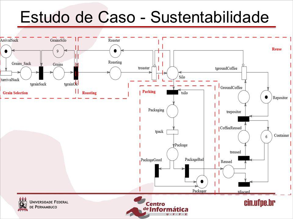 Estudo de Caso - Sustentabilidade
