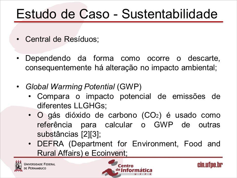 Central de Resíduos; Dependendo da forma como ocorre o descarte, consequentemente há alteração no impacto ambiental; Global Warming Potential (GWP) Compara o impacto potencial de emissões de diferentes LLGHGs; O gás dióxido de carbono (CO 2 ) é usado como referência para calcular o GWP de outras substâncias [2][3]; DEFRA (Department for Environment, Food and Rural Affairs) e Ecoinvent; Estudo de Caso - Sustentabilidade
