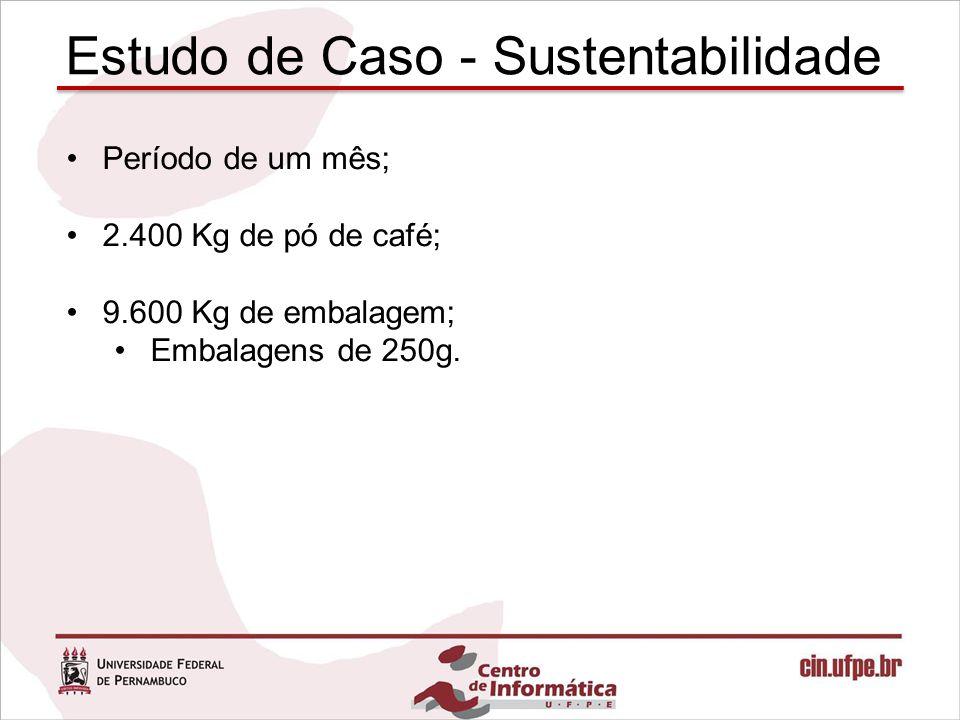 Período de um mês; 2.400 Kg de pó de café; 9.600 Kg de embalagem; Embalagens de 250g.