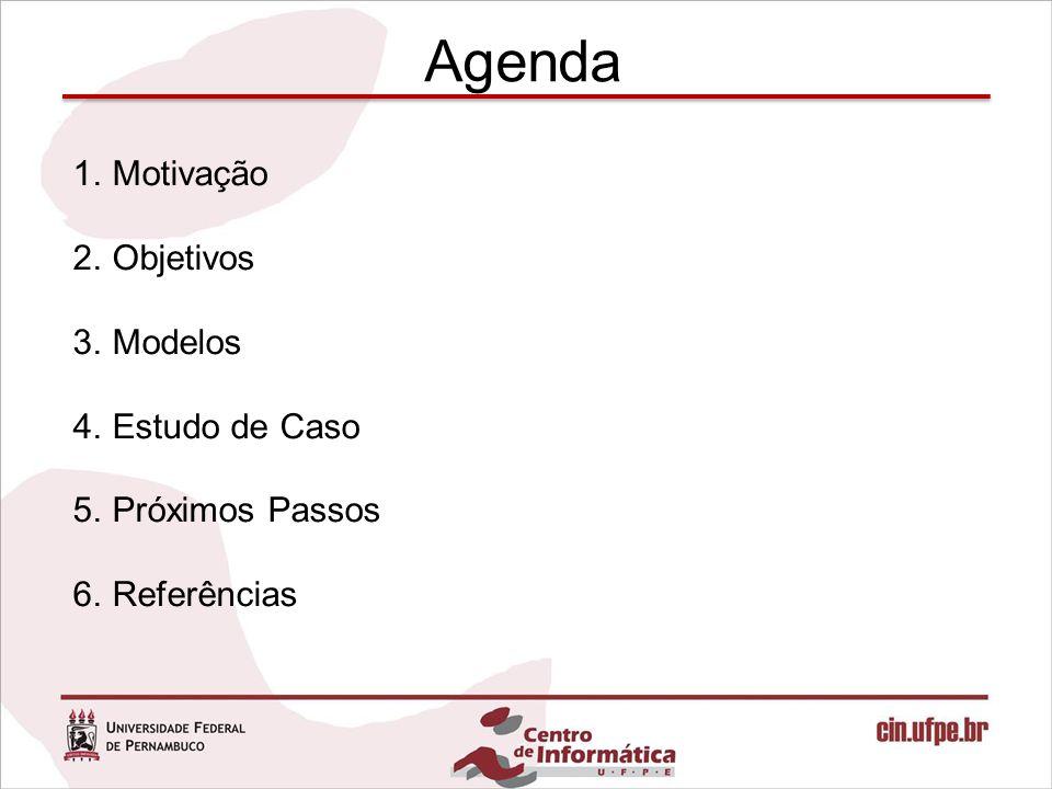 Agenda 1.Motivação 2.Objetivos 3.Modelos 4.Estudo de Caso 5.Próximos Passos 6.Referências
