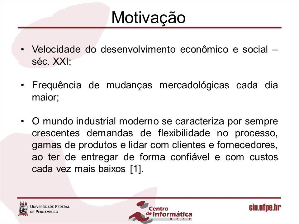 Motivação Melhorar a qualidade do produto; Produção ágil, eficaz; Redução de custos x Aumento de produção; Sustentabilidade