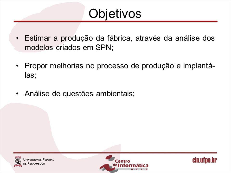 Objetivos Estimar a produção da fábrica, através da análise dos modelos criados em SPN; Propor melhorias no processo de produção e implantá- las; Análise de questões ambientais;