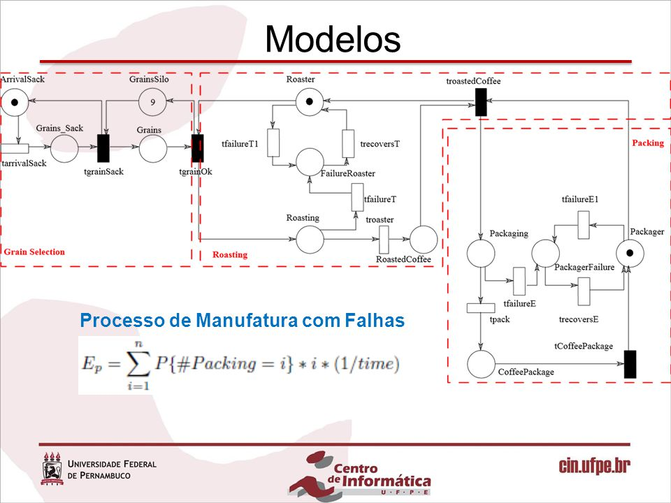 Estudo de Caso Analisar a vazão de produção em máquinas apresentando falhas; Analisar métricas referentes a sustentabilidade;