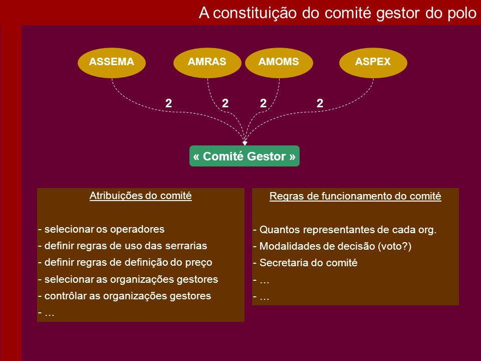 A constituição do comité gestor do polo « Comité Gestor » Atribuições do comité - selecionar os operadores - definir regras de uso das serrarias - def