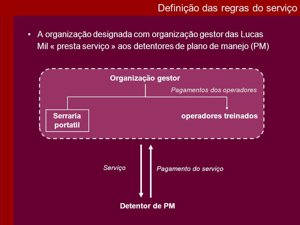 A organização designada com organização gestor das Lucas Mil « presta serviço » aos detentores de plano de manejo (PM) Definição das regras do serviço