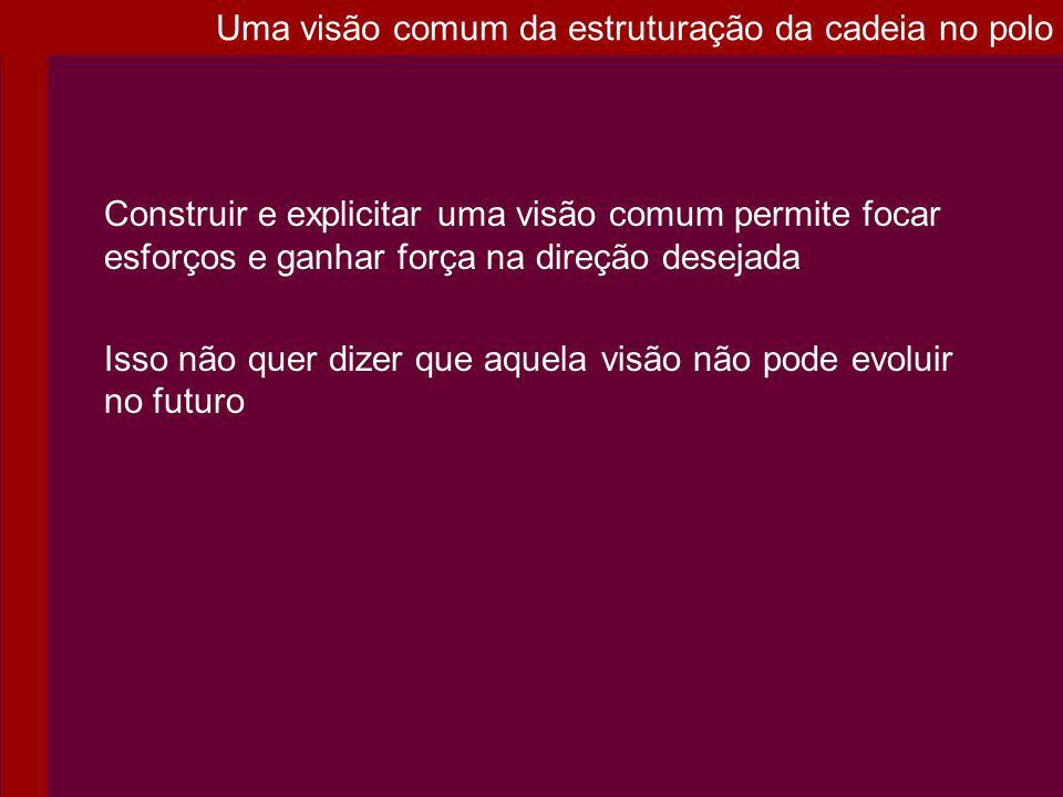 V. SUGESTÕES PARA DEFINICÃO DO CUSTO DO SERVICO