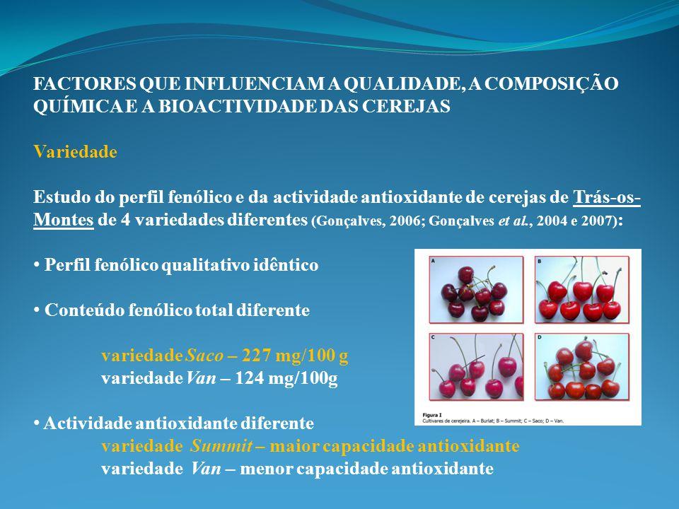 FACTORES QUE INFLUENCIAM A QUALIDADE, A COMPOSIÇÃO QUÍMICA E A BIOACTIVIDADE DAS CEREJAS Variedade Estudo do perfil fenólico e da actividade antioxida
