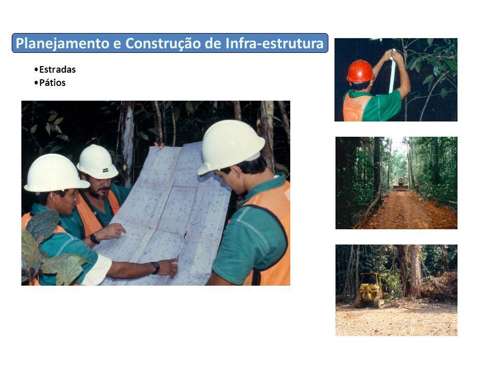 Planejamento e Construção de Infra-estrutura Estradas Pátios