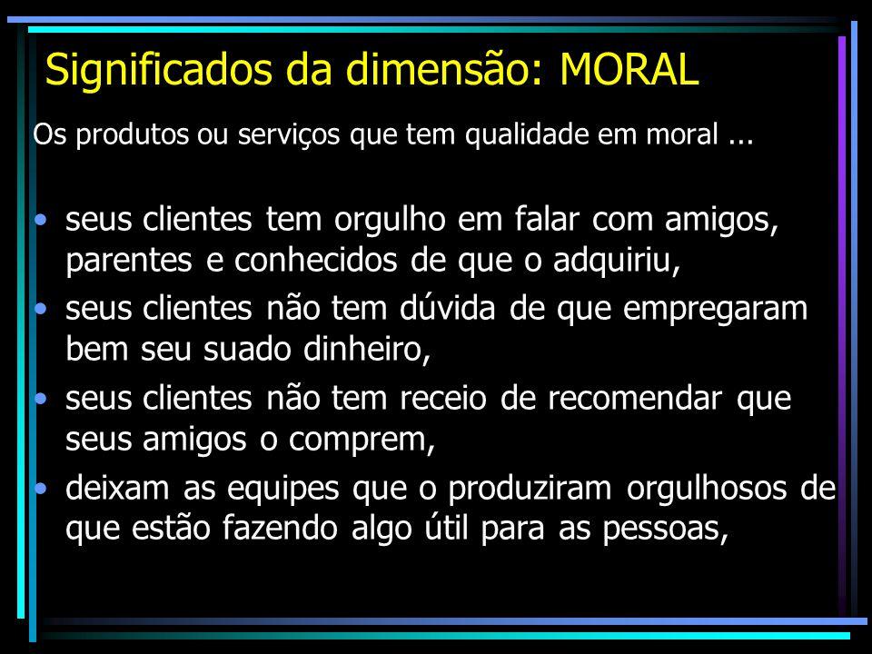 Significados da dimensão: MORAL Os produtos ou serviços que tem qualidade em moral... seus clientes tem orgulho em falar com amigos, parentes e conhec