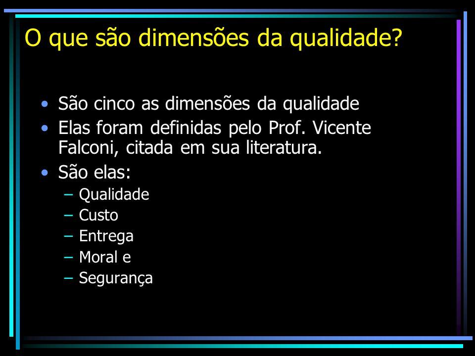 O que são dimensões da qualidade? São cinco as dimensões da qualidade Elas foram definidas pelo Prof. Vicente Falconi, citada em sua literatura. São e