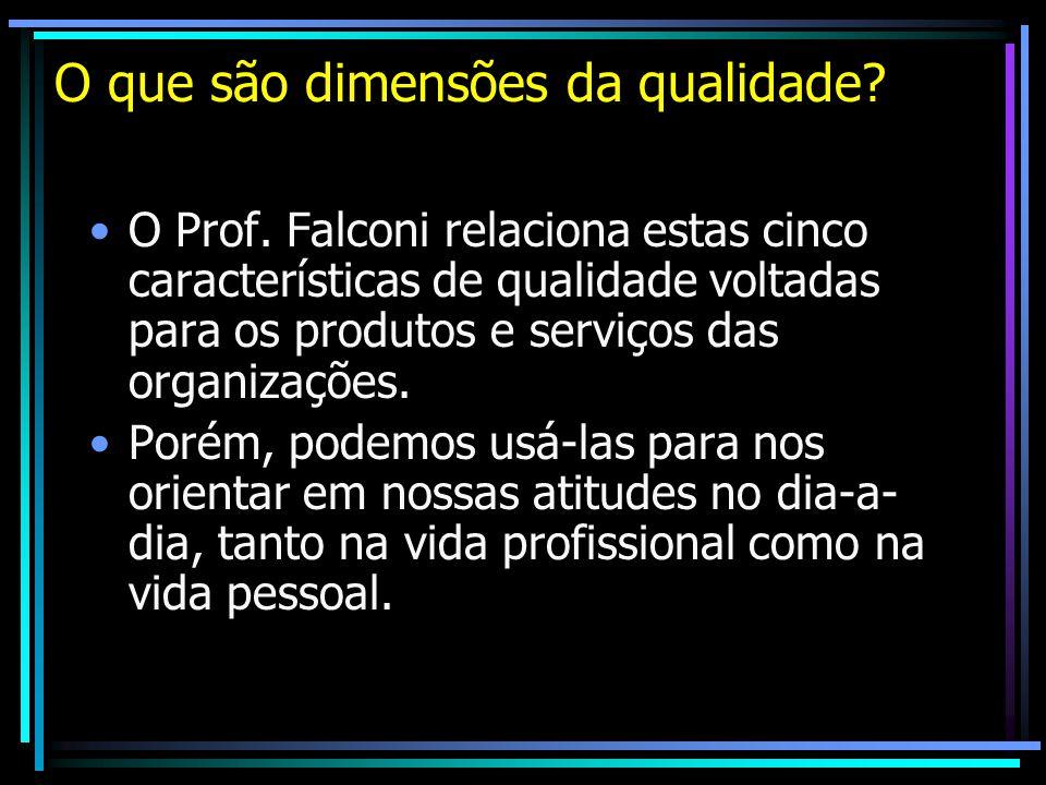 O que são dimensões da qualidade? O Prof. Falconi relaciona estas cinco características de qualidade voltadas para os produtos e serviços das organiza