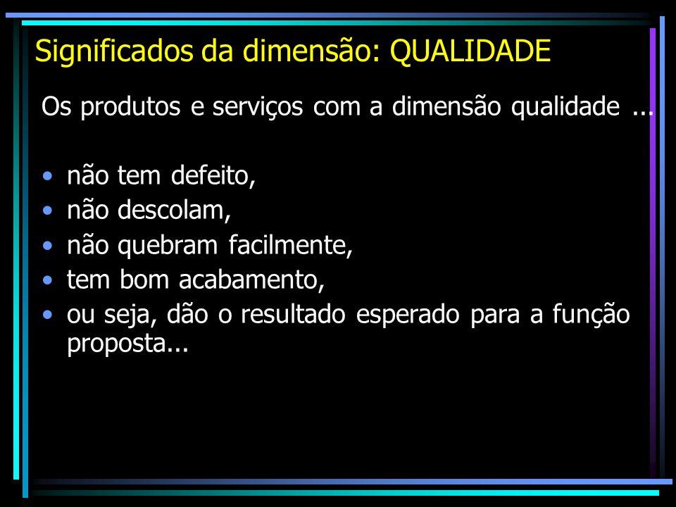 Significados da dimensão: QUALIDADE Os produtos e serviços com a dimensão qualidade... não tem defeito, não descolam, não quebram facilmente, tem bom